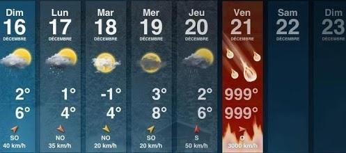 Wettervorhersage 21.12.2012
